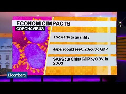 How Can the Coronavirus Impact China's Economy? – YouTube
